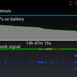 Si no uso Spotify para Android, no tengo problemas de batería