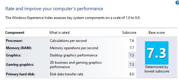 La siguiente actualización de mi desktop debería ser una tarjeta de gráficos nueva
